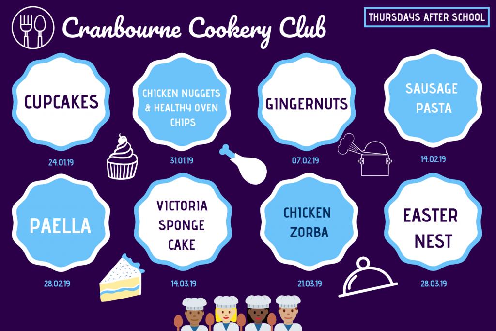 Cranbourne Cookery Club